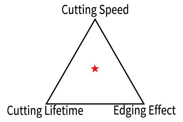 A balanced blade is not a best blade.